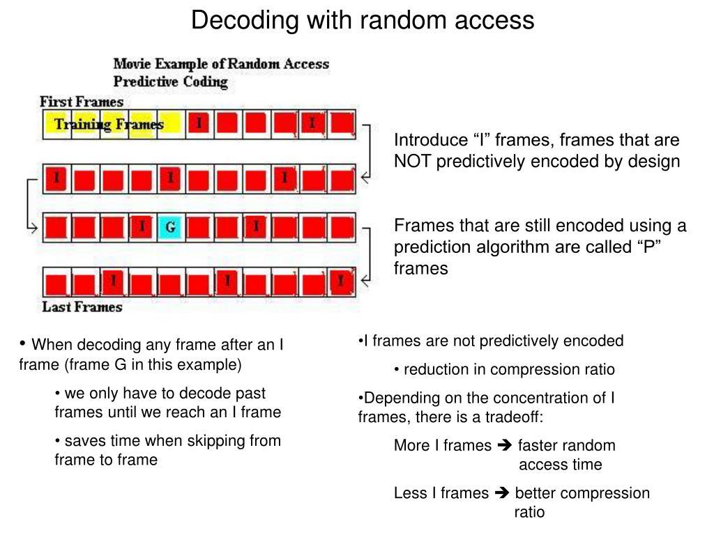 Decoding with random access