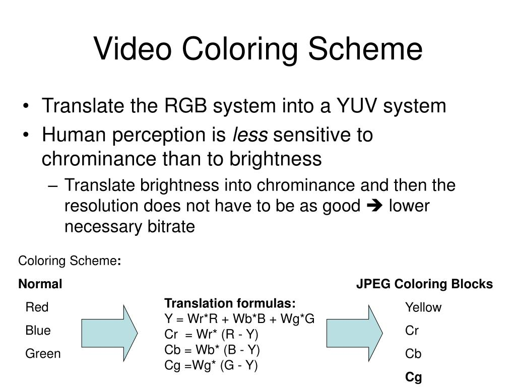 Video Coloring Scheme