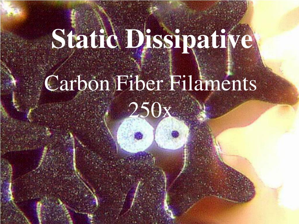 Static Dissipative