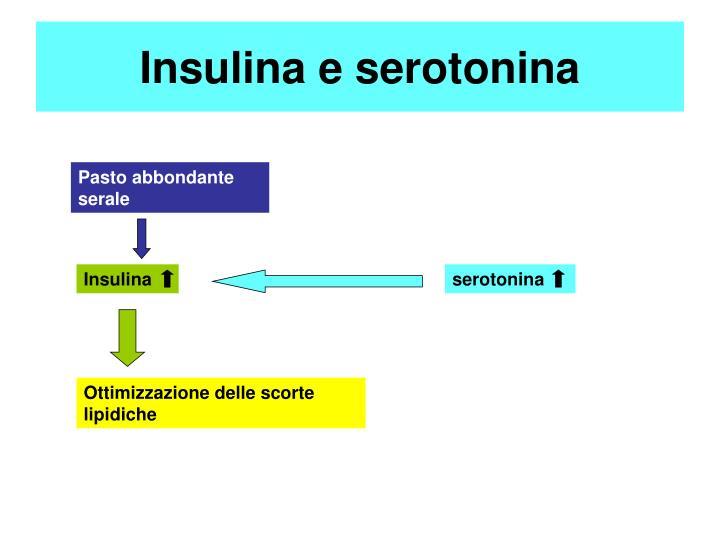 Insulina e serotonina