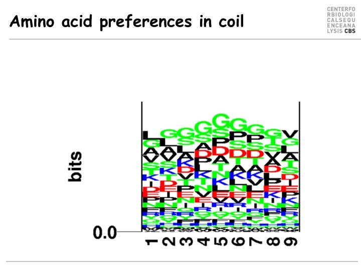 Amino acid preferences in coil