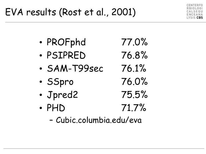 EVA results (Rost et al., 2001)