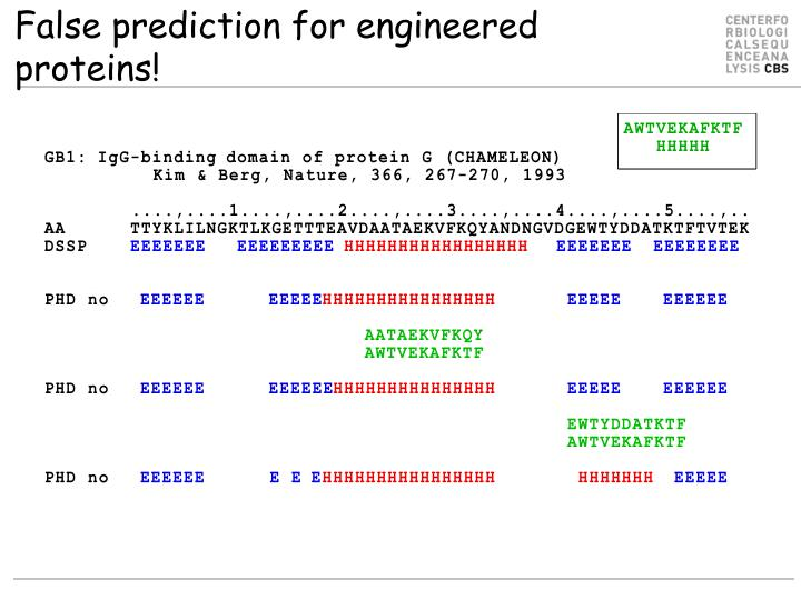 False prediction for engineered proteins!