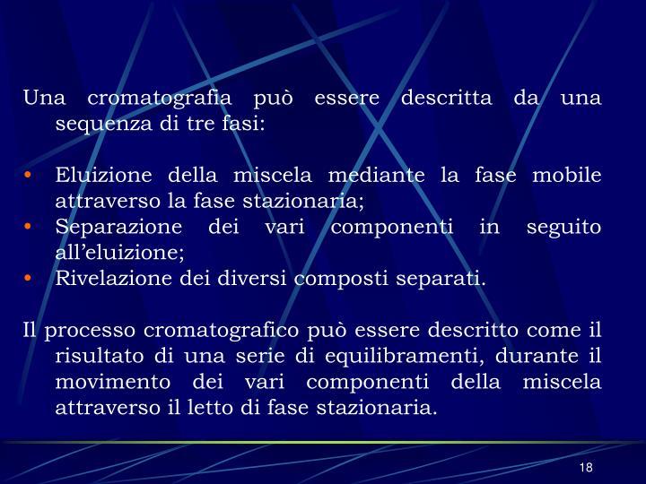 Una cromatografia può essere descritta da una sequenza di tre fasi:
