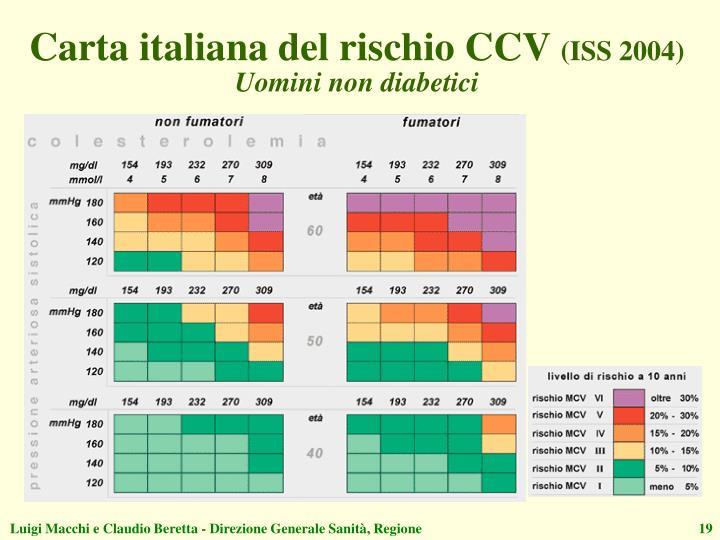 Carta italiana del rischio CCV