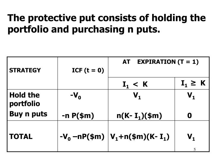 The protective put consists of holding the portfolio and purchasing n puts.