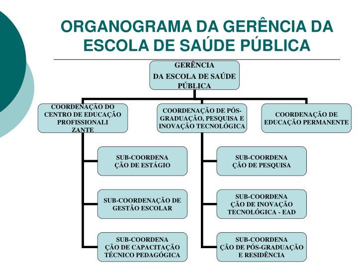 ORGANOGRAMA DA GERÊNCIA DA ESCOLA DE SAÚDE PÚBLICA