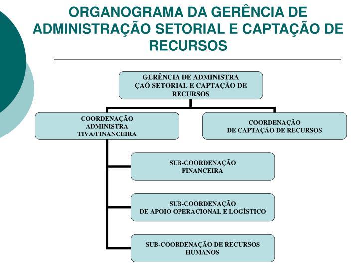 ORGANOGRAMA DA GERÊNCIA DE ADMINISTRAÇÃO SETORIAL E CAPTAÇÃO DE RECURSOS