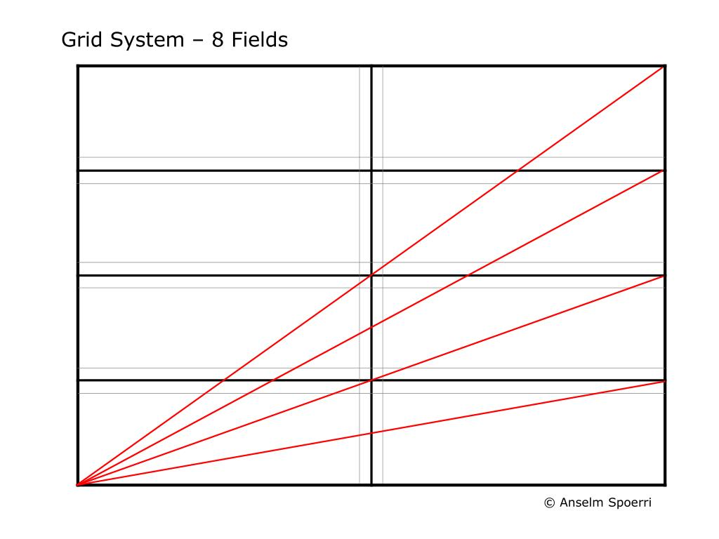 Grid System – 8 Fields