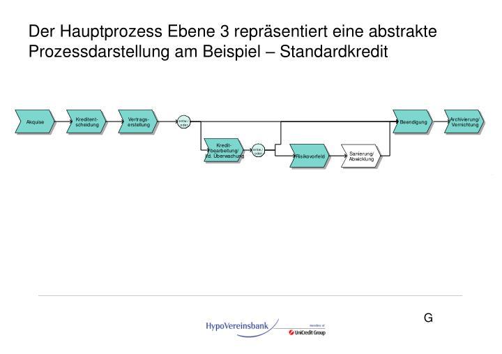 Der Hauptprozess Ebene 3 repräsentiert eine abstrakte Prozessdarstellung am Beispiel – Standardkredit