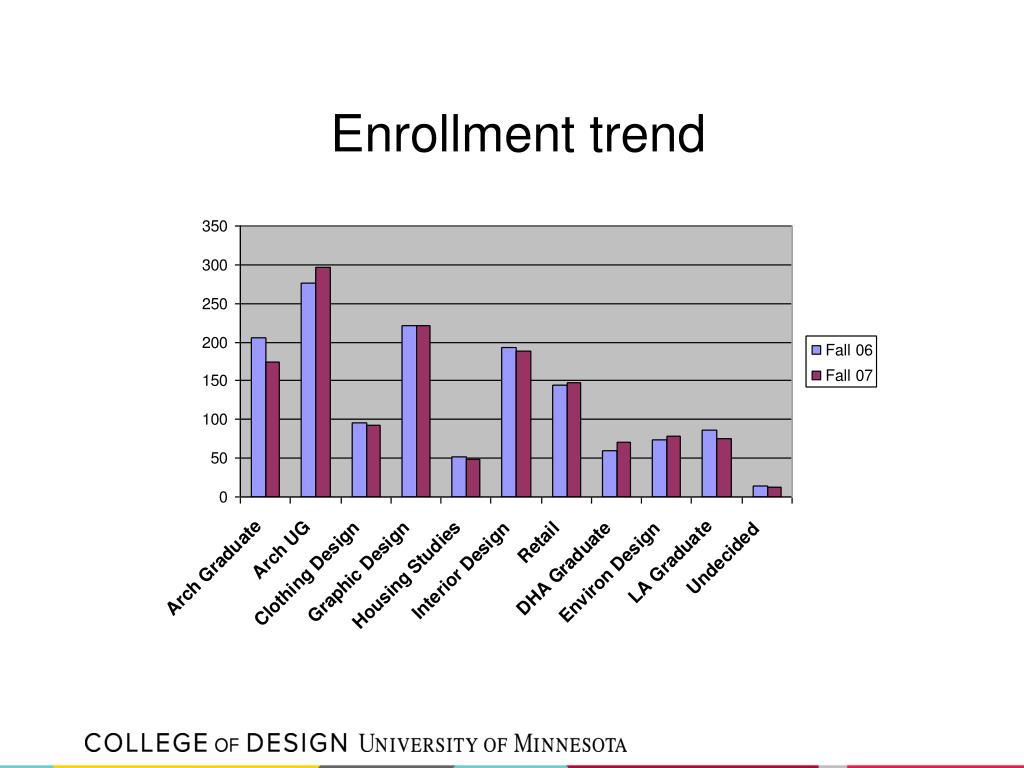 Enrollment trend