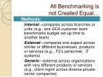 all benchmarking is not created equal1