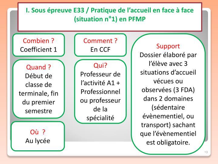 I. Sous épreuve E33 / Pratique de l'accueil en face à face (situation n°1) en PFMP