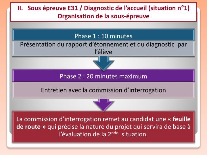 II.   Sous épreuve E31 / Diagnostic de l'accueil (situation n°1)