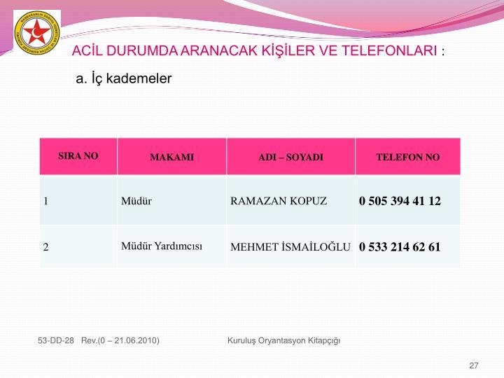 ACİL DURUMDA ARANACAK KİŞİLER VE TELEFONLARI
