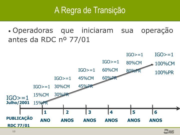 IGO>=1