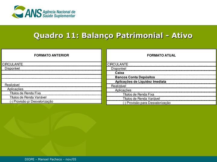 Quadro 11: Balanço Patrimonial - Ativo