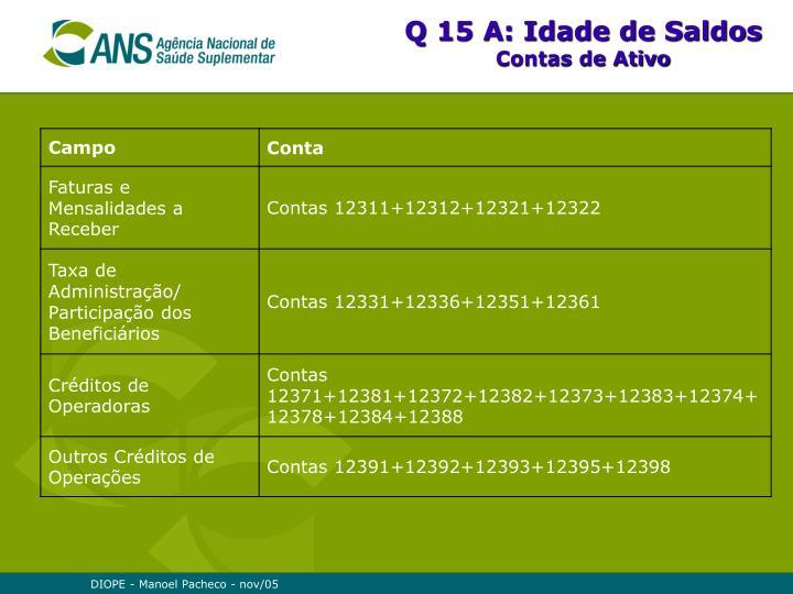 Q 15 A: Idade de Saldos