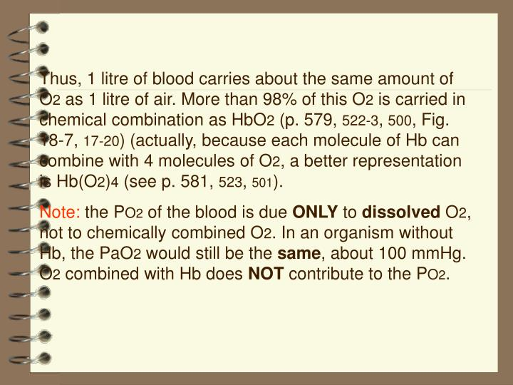 Thus, 1 litre of blood carries about the same amount of O