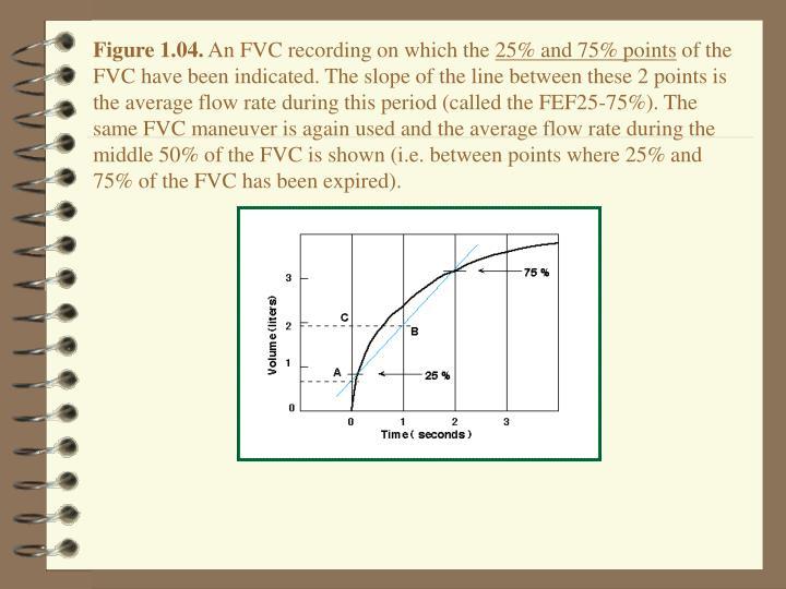 Figure 1.04.