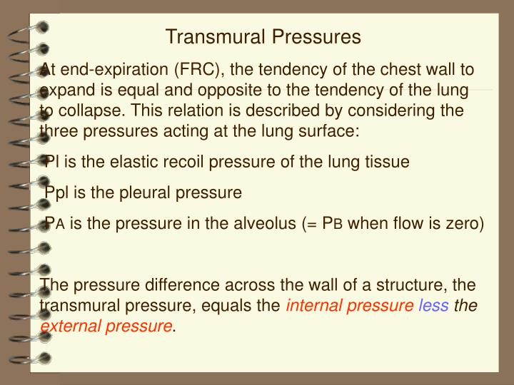 Transmural Pressures