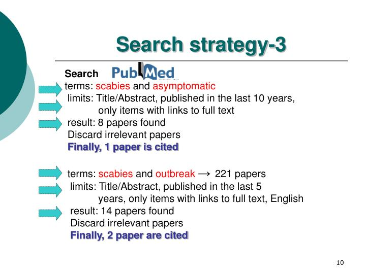 Search strategy-3