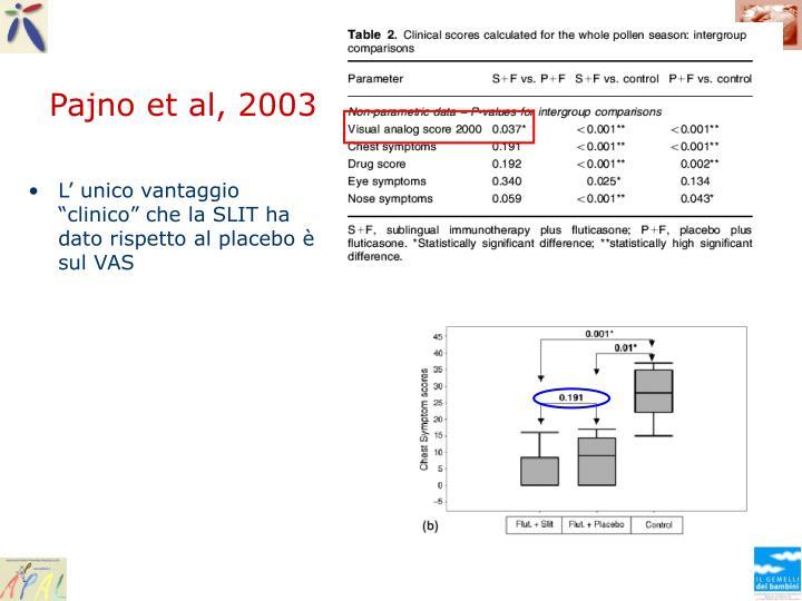 Pajno et al, 2003