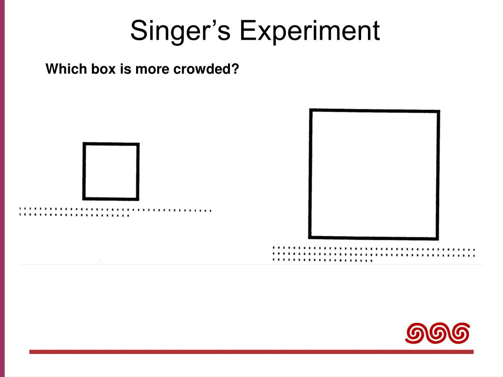 Singer's Experiment