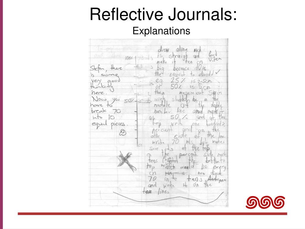 Reflective Journals:
