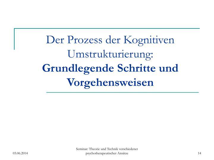 Der Prozess der Kognitiven Umstrukturierung: