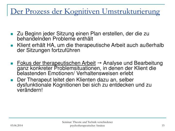 Der Prozess der Kognitiven Umstrukturierung