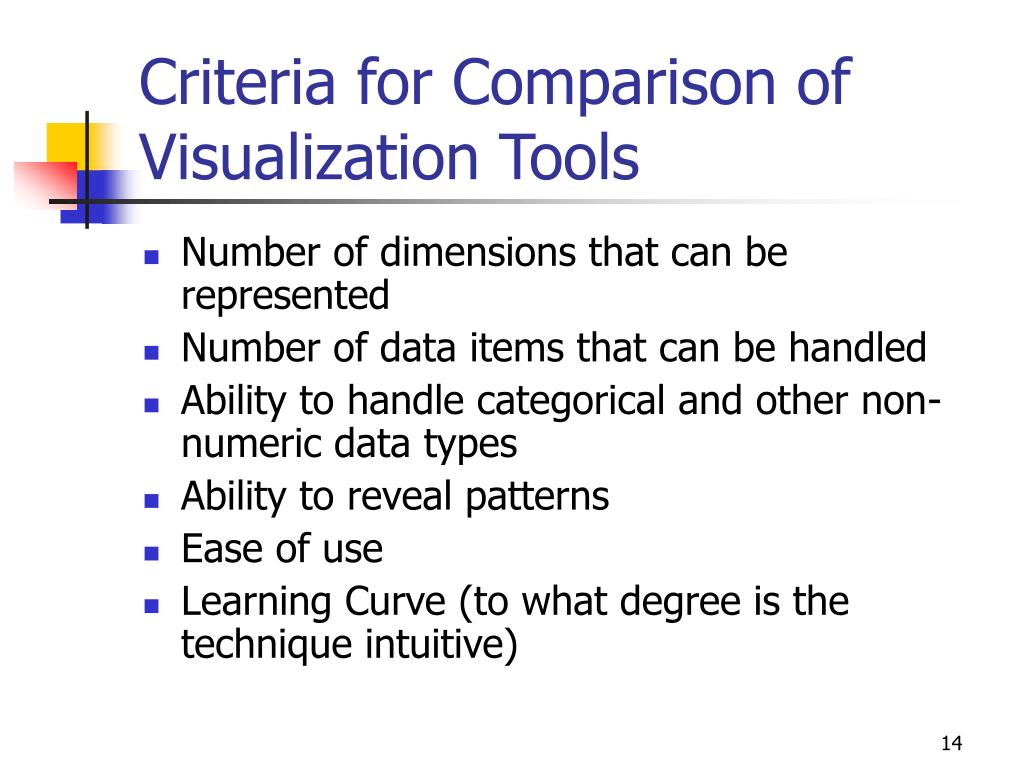 Criteria for Comparison of Visualization Tools