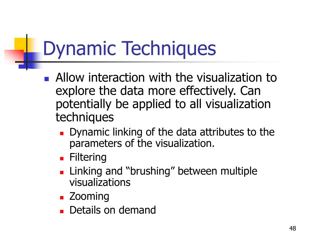 Dynamic Techniques