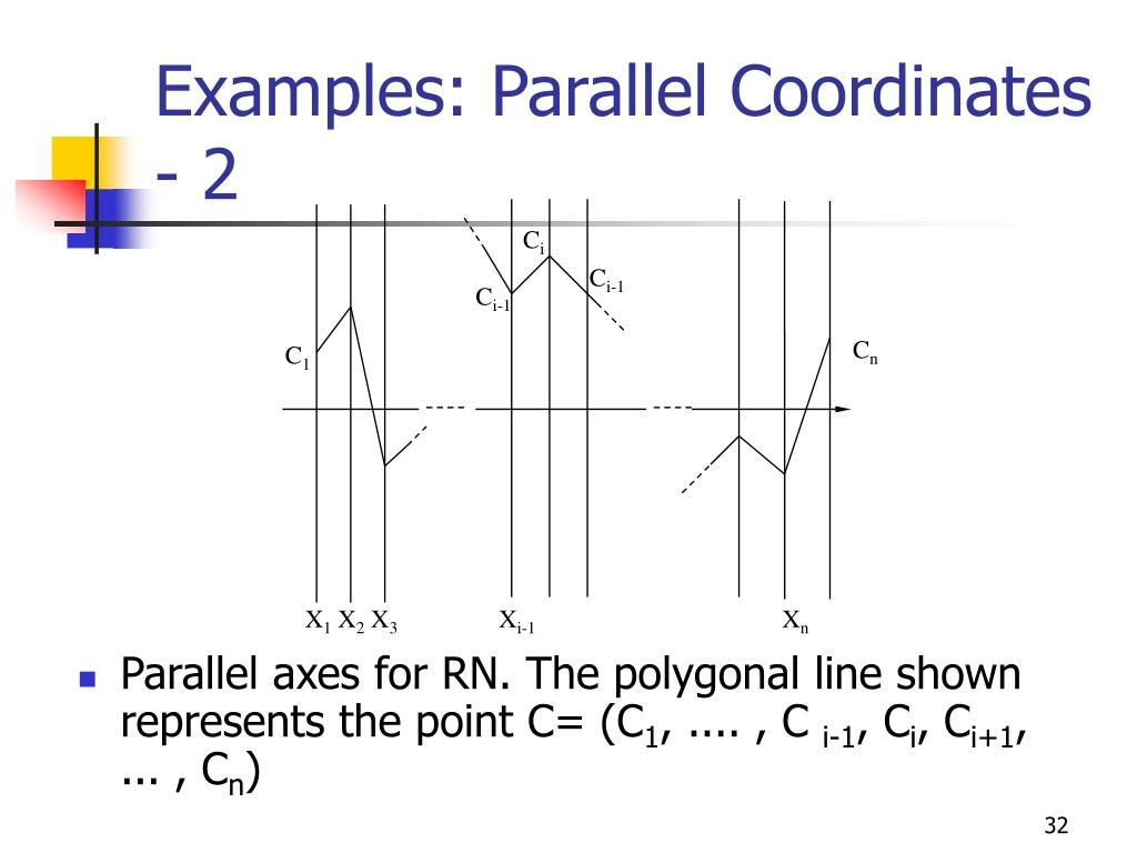 Examples: Parallel Coordinates - 2