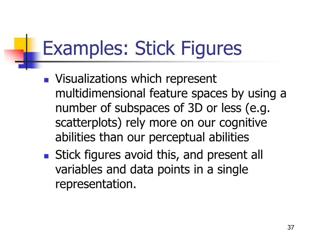 Examples: Stick Figures