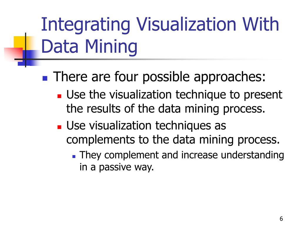 Integrating Visualization With