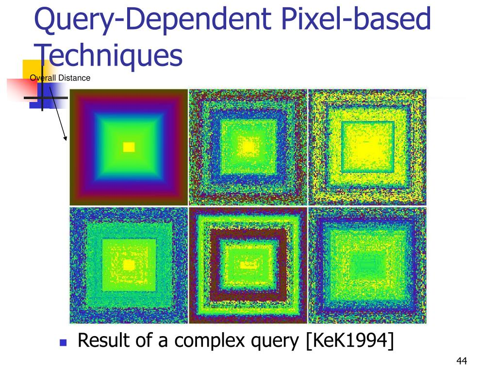 Query-Dependent Pixel-based Techniques