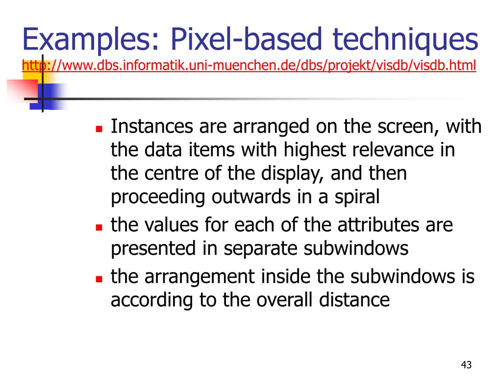Examples: Pixel-based
