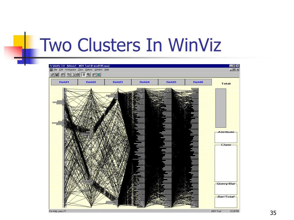 Two Clusters In WinViz