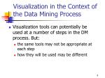 visualization in the context of t he data mining process