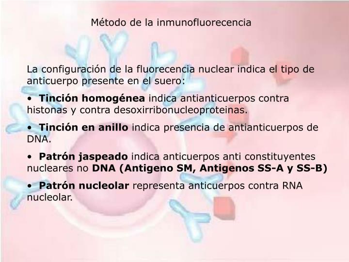 Método de la inmunofluorecencia