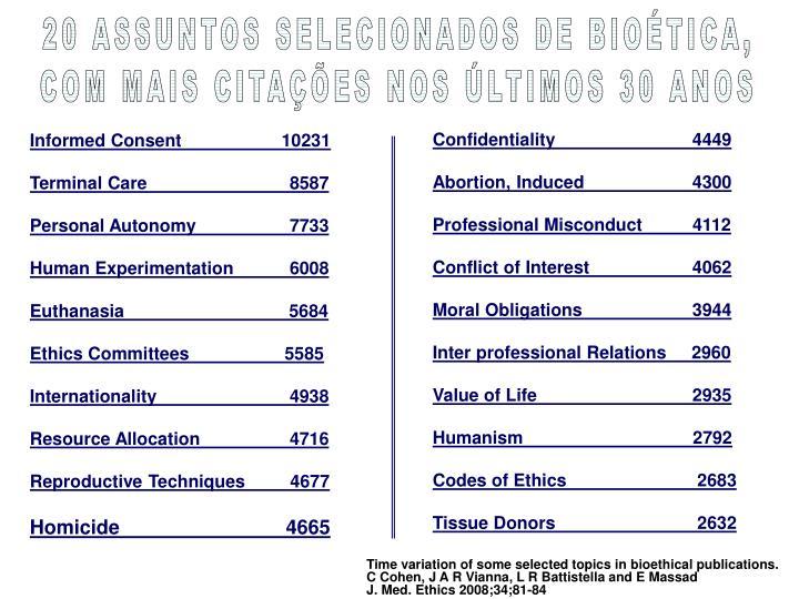 20 ASSUNTOS SELECIONADOS DE BIOÉTICA,