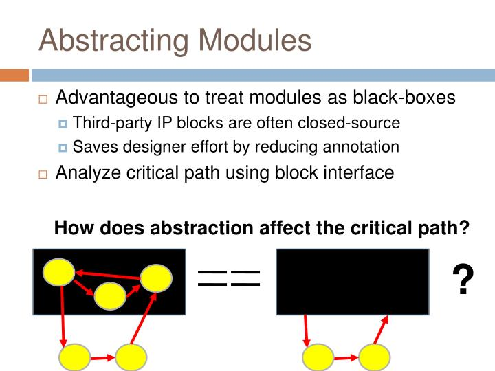 Abstracting Modules