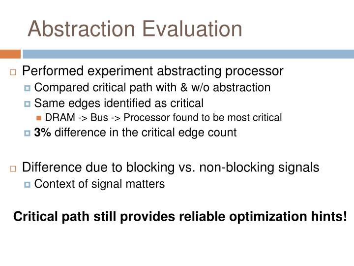 Abstraction Evaluation