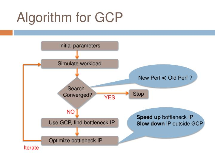 Algorithm for GCP