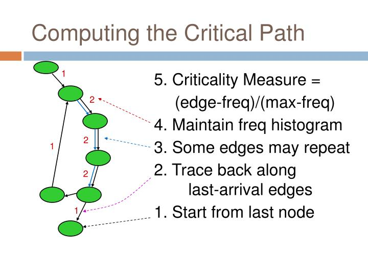 Computing the Critical Path
