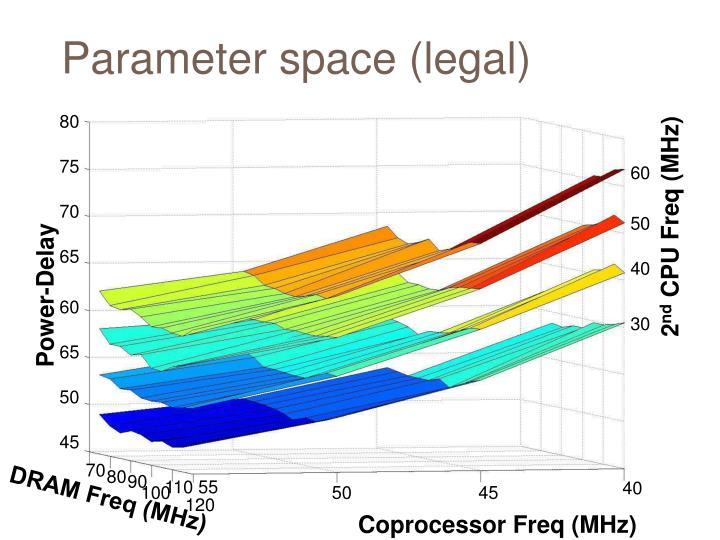 Parameter space (legal)