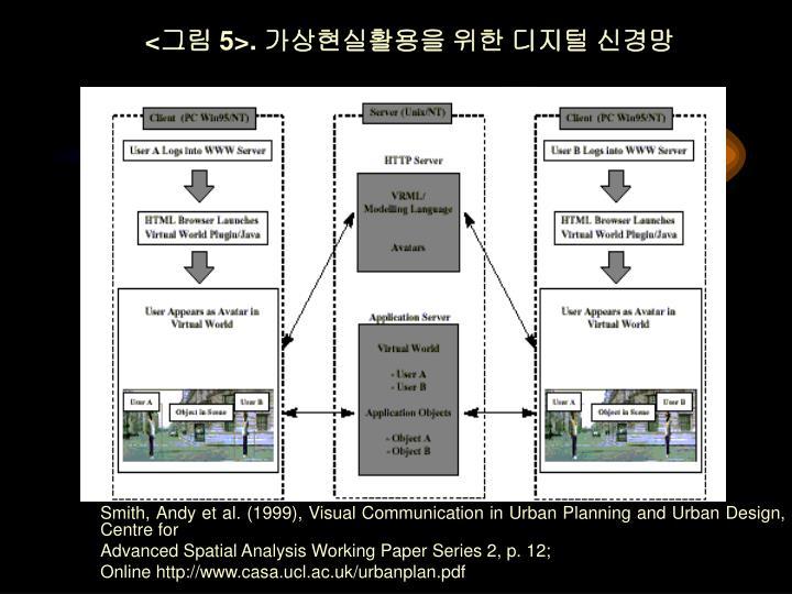 <그림 5>. 가상현실활용을 위한 디지털 신경망