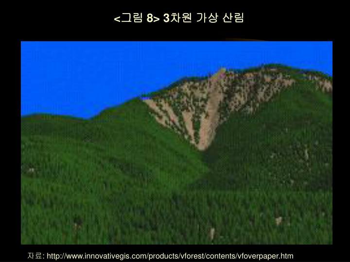<그림 8> 3차원 가상 산림