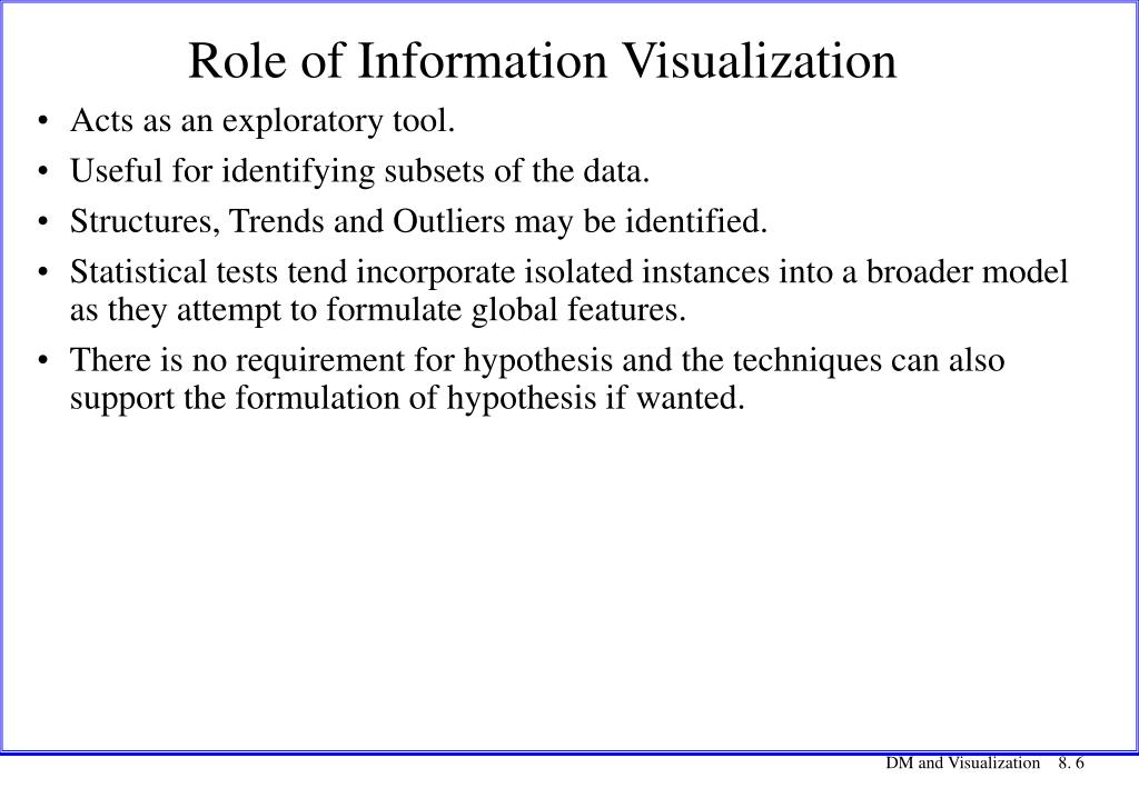 Role of Information Visualization